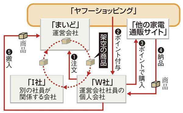 wpid-wst1503070020-p1.jpg